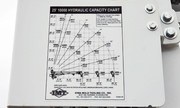 telescopic crane 10000 lb